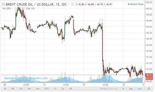 Oil-price - Kopia