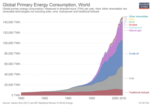 global-primary-energy abs